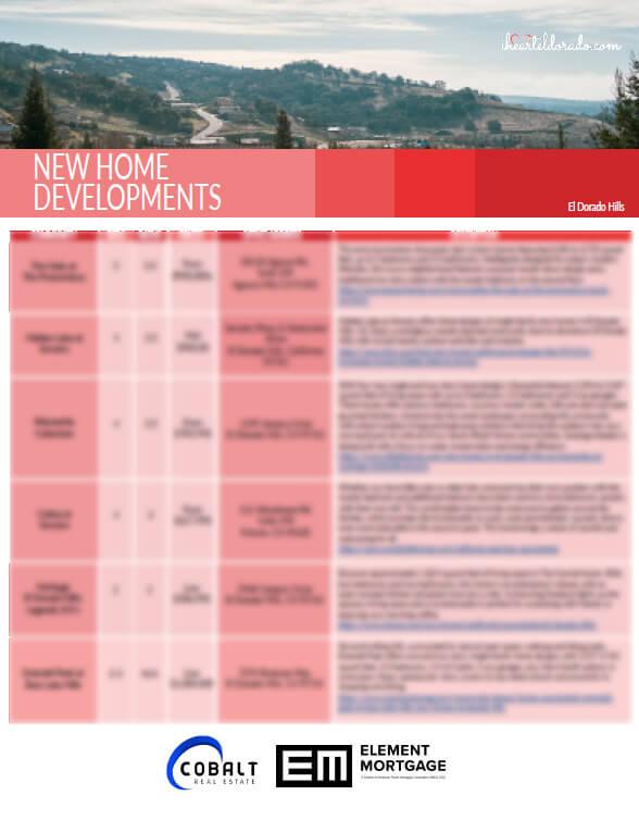 New Home Development Guide